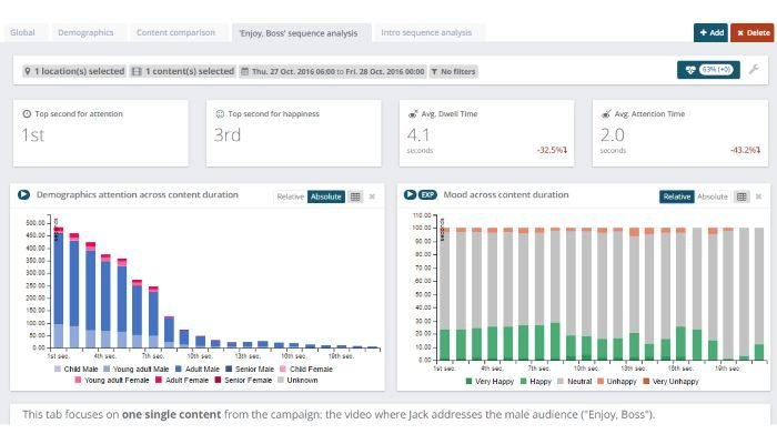 Quividi unveils new real-time audience & context analytics suite